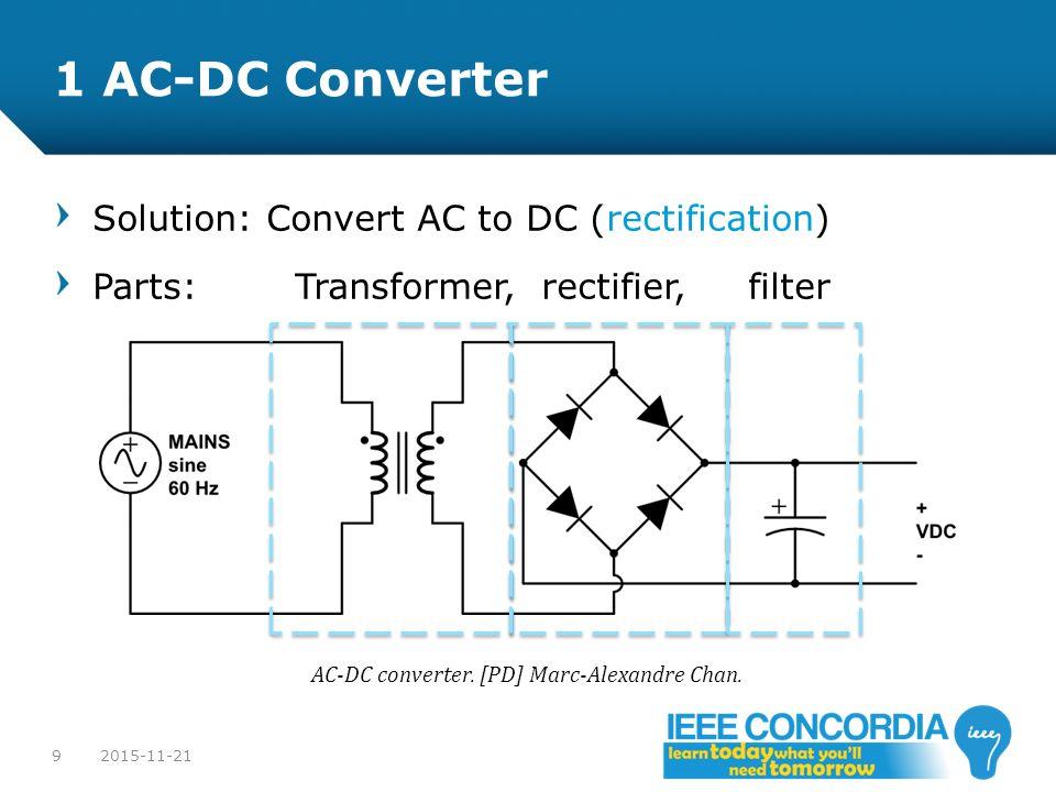 AC-DC converter. [PD] Marc-Alexandre Chan.